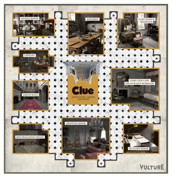 Downton Abbey Clue game board: Click to expand