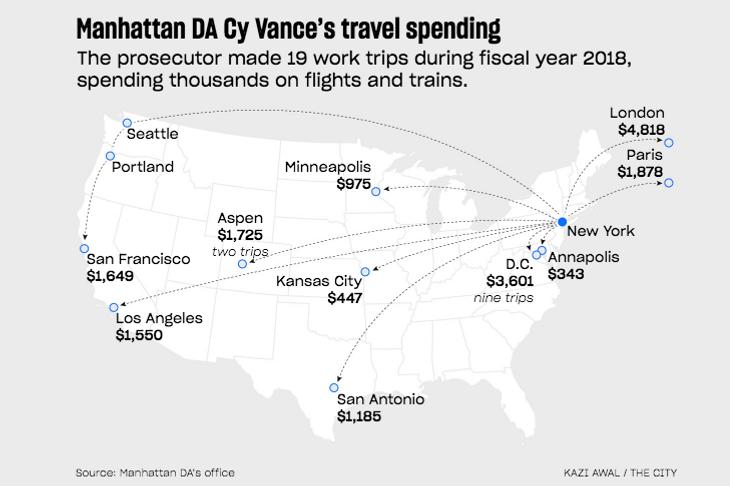 How Manhattan DA Cy Vance Spent $250K on Travel and Food