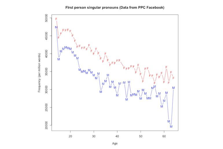 singlar på facebook sexs videos