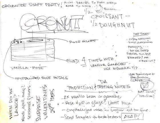 cronut-sketch