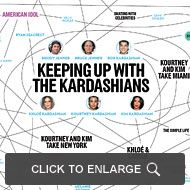 Click to expand the Kardashian Flowchart