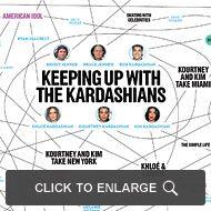 Click to expand the Kardashian Flowchart