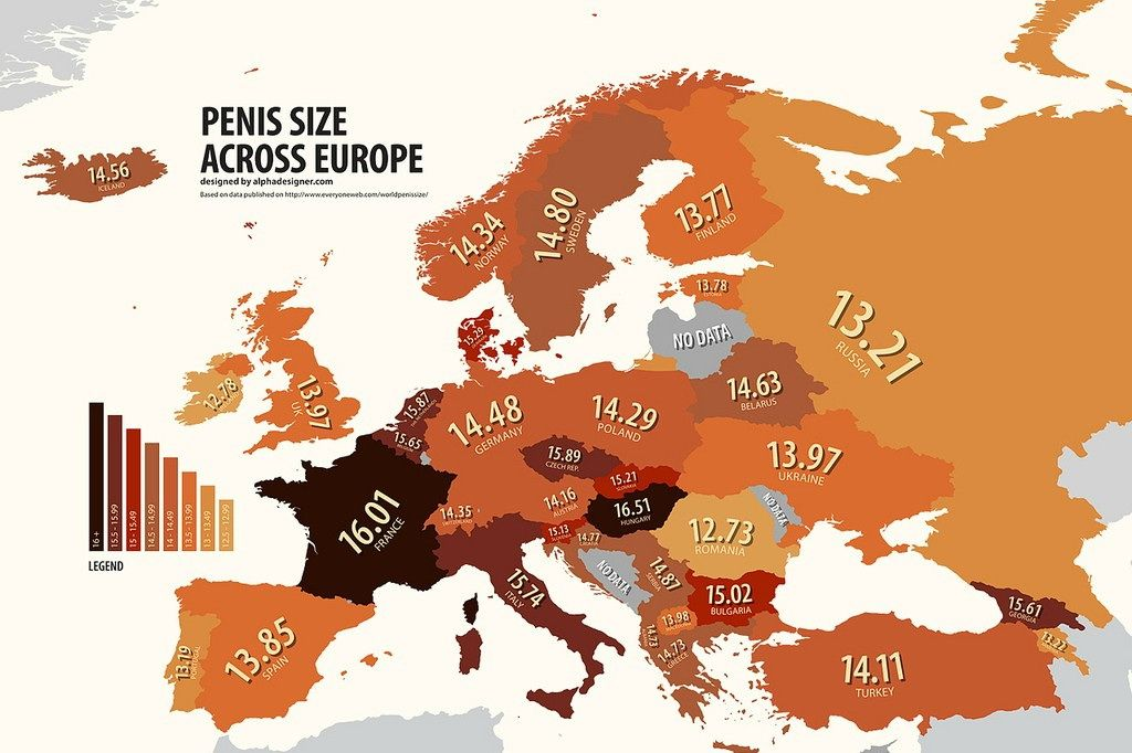 pénisz európai)