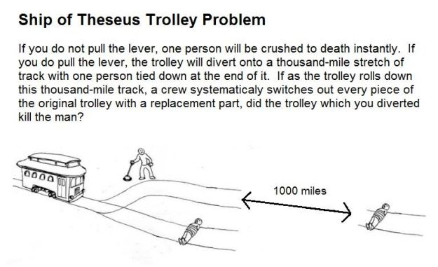 The Trolley Problem Meme: What Do You Do?