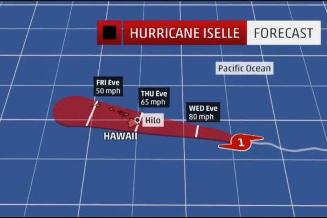 Two Hurricanes Heading Toward Hawaii Nymag