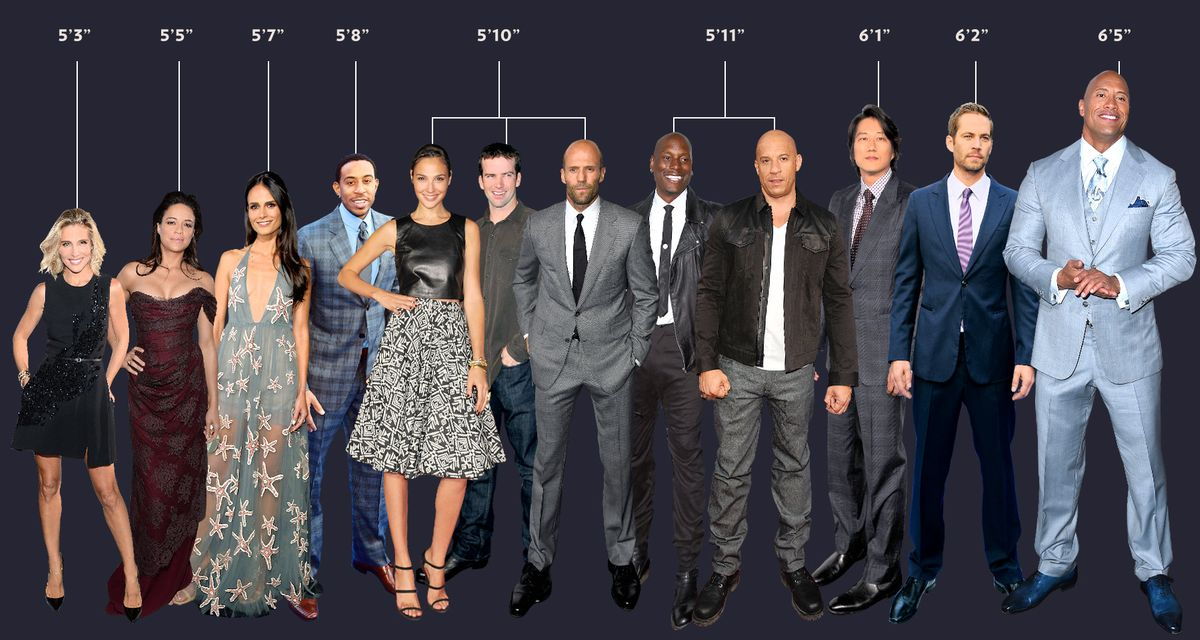 The True Height Of Fast And Furious Actors In One Helpful Graphic
