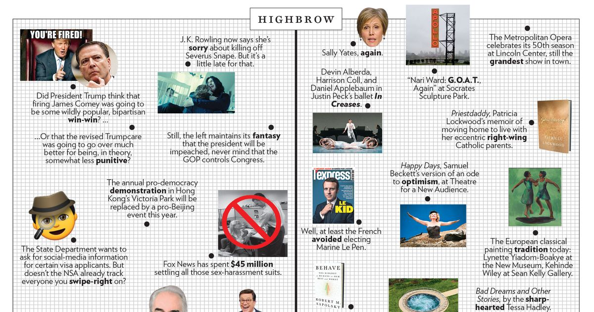 The Approval Matrix: Week of May 15, 2017
