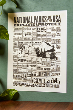 National Parks of The USA Checklist Poster