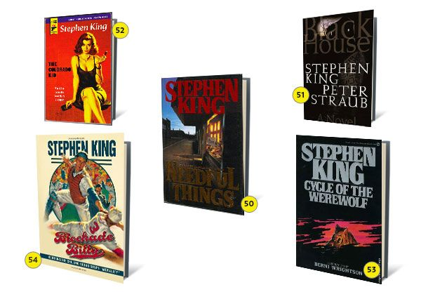stephen king the master of horror essay Stephen king: the master of horror essay - stephen king: the master of horror the most haunted of houses is the human mind stephen edwin king.