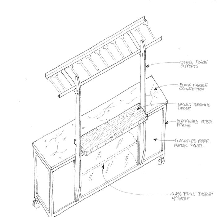 A preview of the cart.