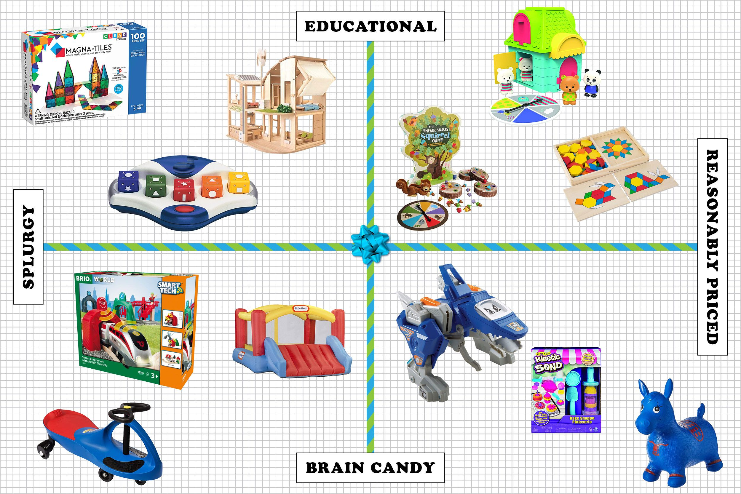 Christmas Toys 2020-22 From New York City Kiddie City Toys In The Mall 25 Best Toys for 3 Year Olds 2020   The Strategist   New York Magazine