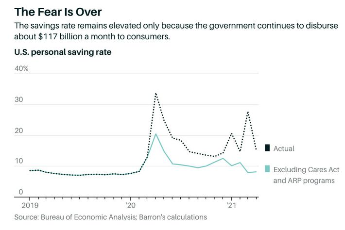70691d809ddb2efb2e5bf6954ee32b7e75 inflation fear.w710 The Case for (and Against) Worrying About Inflation