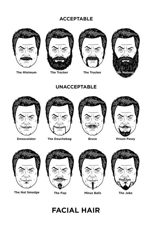 Amazing Read Nick Offerman39S Mustache Manifesto Vulture Short Hairstyles For Black Women Fulllsitofus