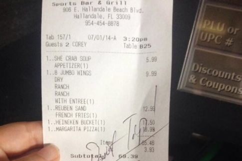 """""""Boys don't tip!"""" But what does that even mean?"""