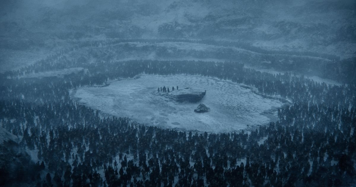 Is Time a Problem for Game of Thrones?