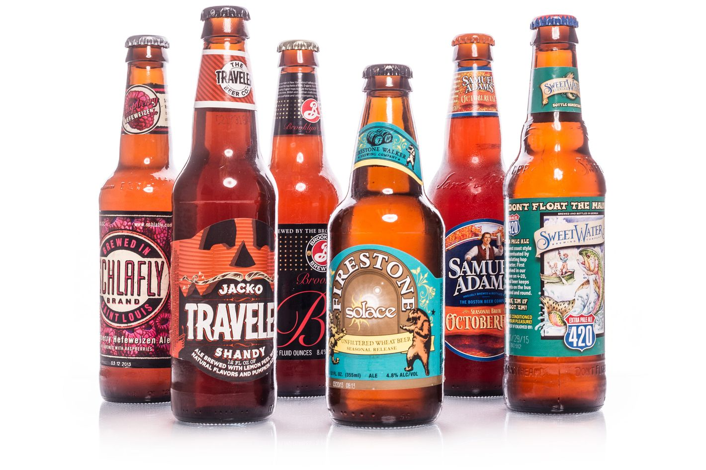 What Are Popular Craft Beers