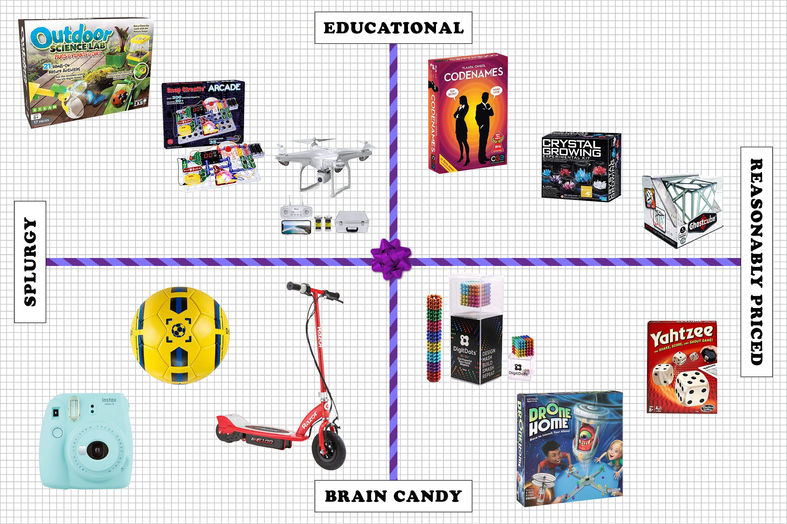 28 Best Gifts For 10 Year Olds 2021 The Strategist New York Magazine