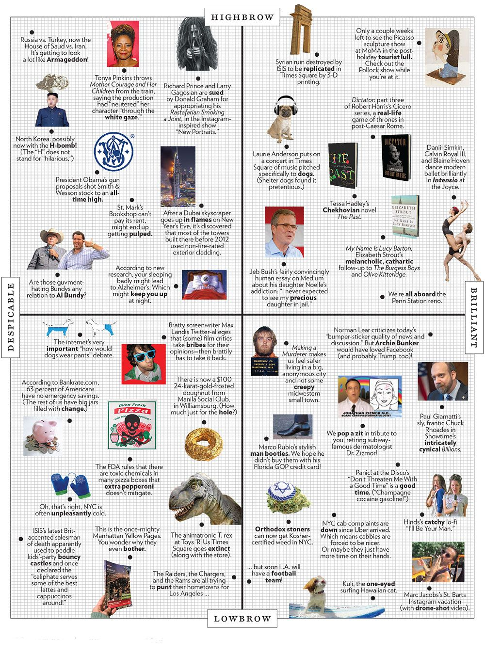 the approval matrix week of new york magazine