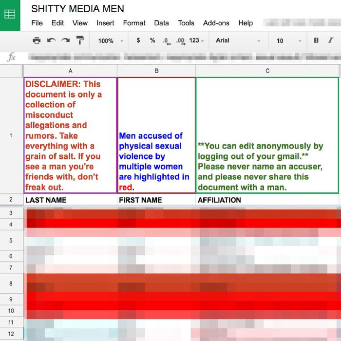 Sh*tty Men in Media' List Published on Reddit and Twitter