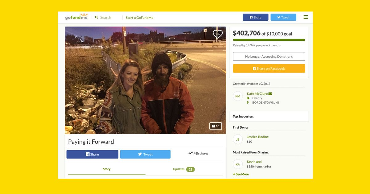 cops raid home of couple who maybe committed gofundme fraud