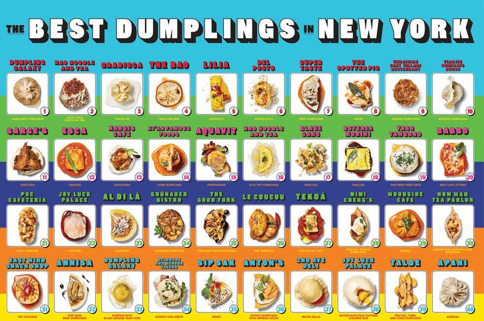 The Best Dumplings of New York Poster