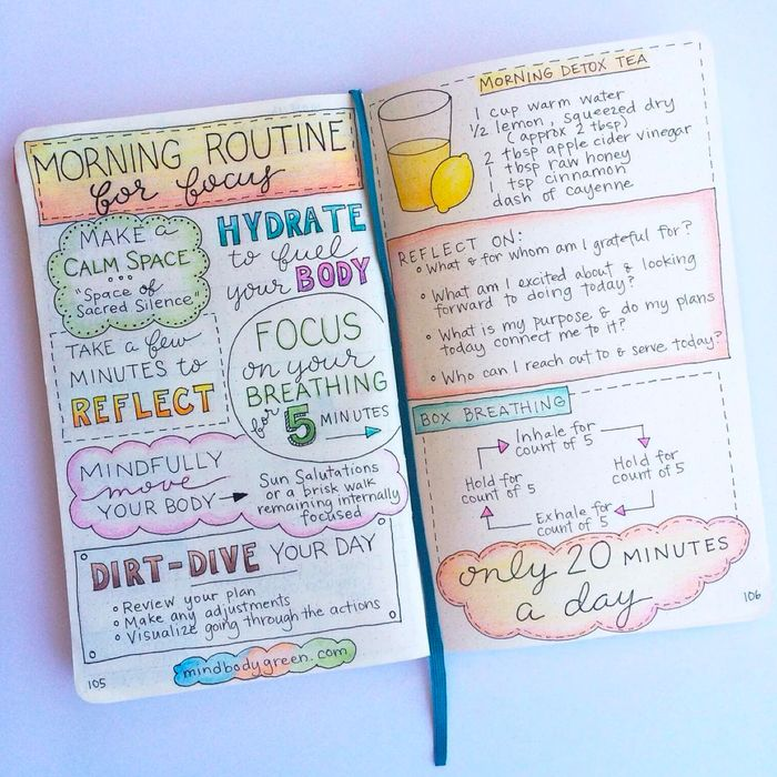 bullet journal  Why the Bullet Journal Works: It Soothes Your Panicky Mind ...