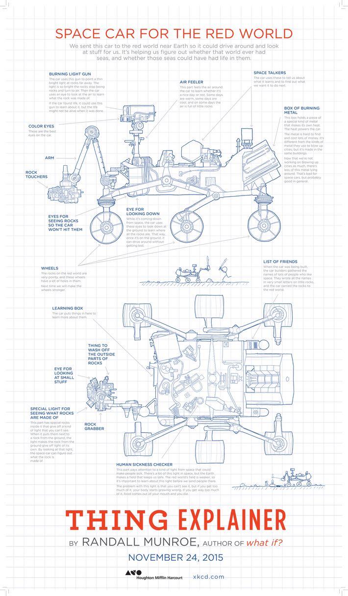 The First Image From XKCD Creator Randall Munroe's New Book