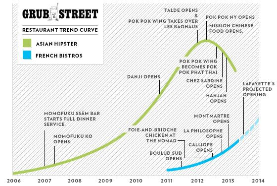 trend-curve
