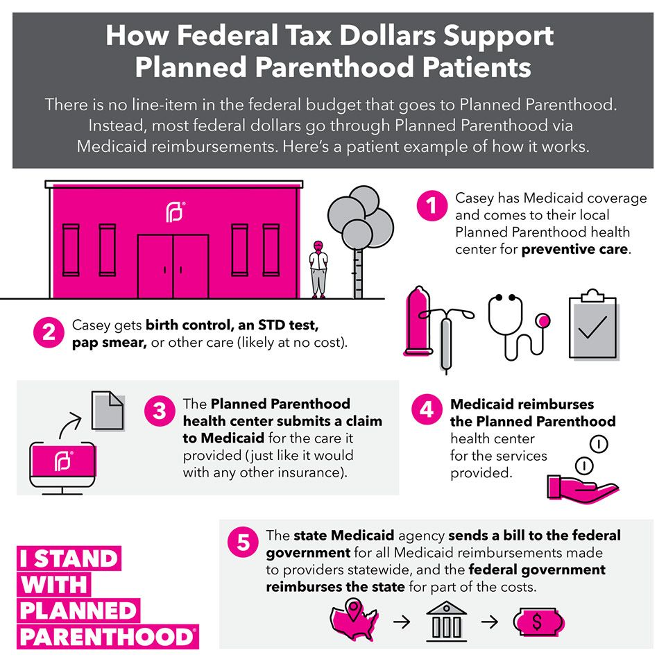 Federal Support For Potent New >> 9 Things People Get Wrong About Planned Parenthood