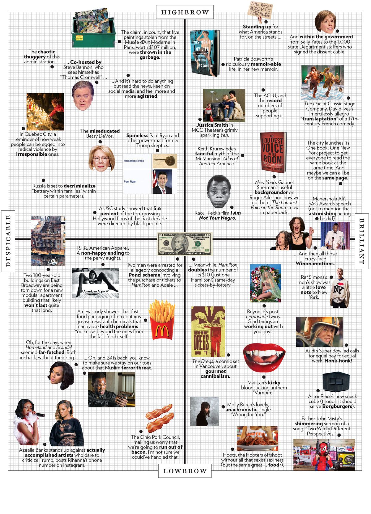 The Approval Matrix - Week of February 6, 2017 -- New York