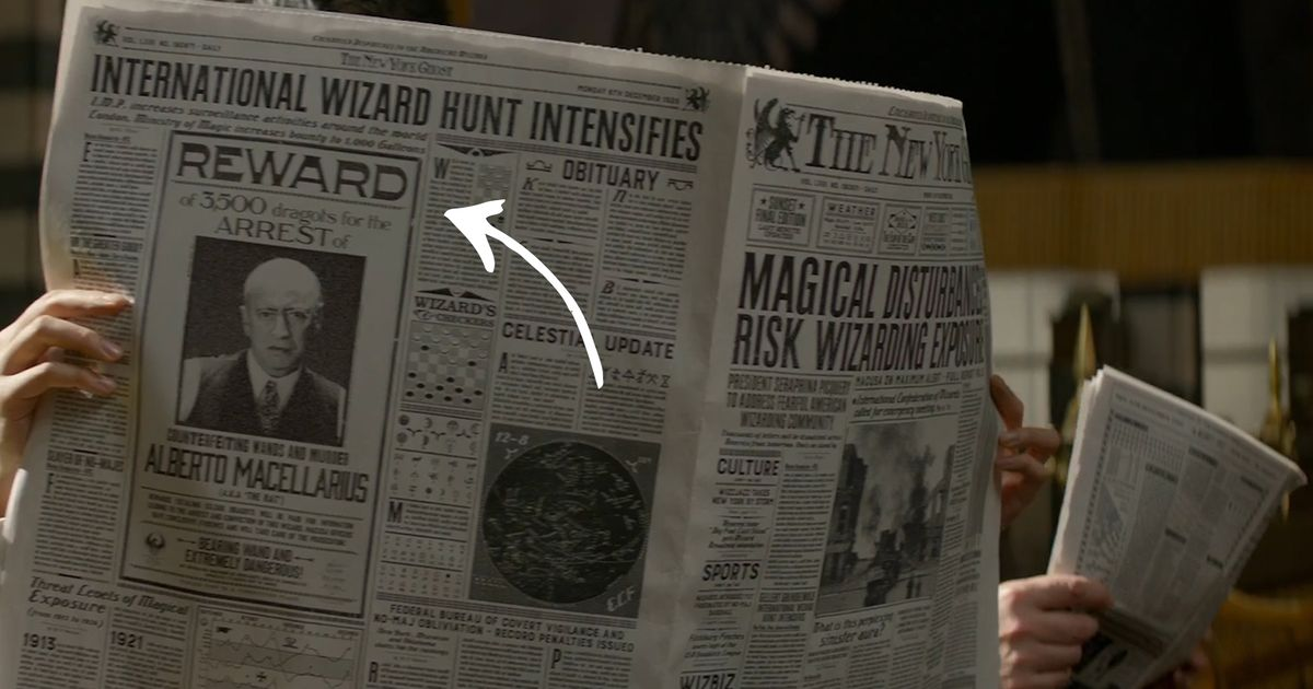 Harry Potter Book Easter Eggs : All the awesome harry potter easter eggs you might have