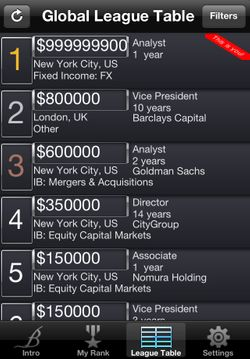 Banker Bonus-Comparing App Is Filled With Lies