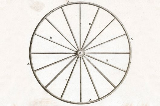 Original caption: Carriage wheel. Undated engraving. --- Image by ? Corbis