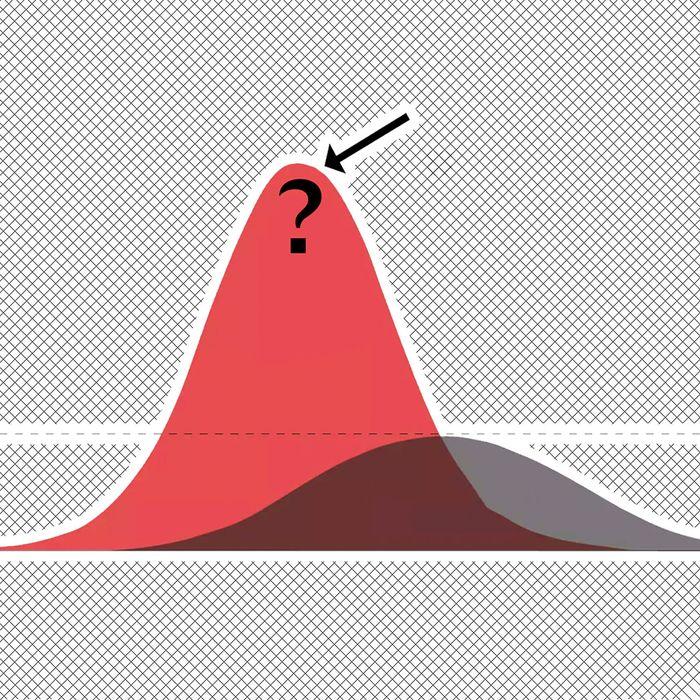 Coronavirus peak.