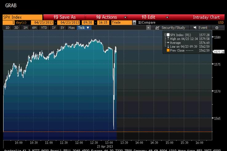 AP Twitter Hack Sends Stock Market Spinning -- NYMag