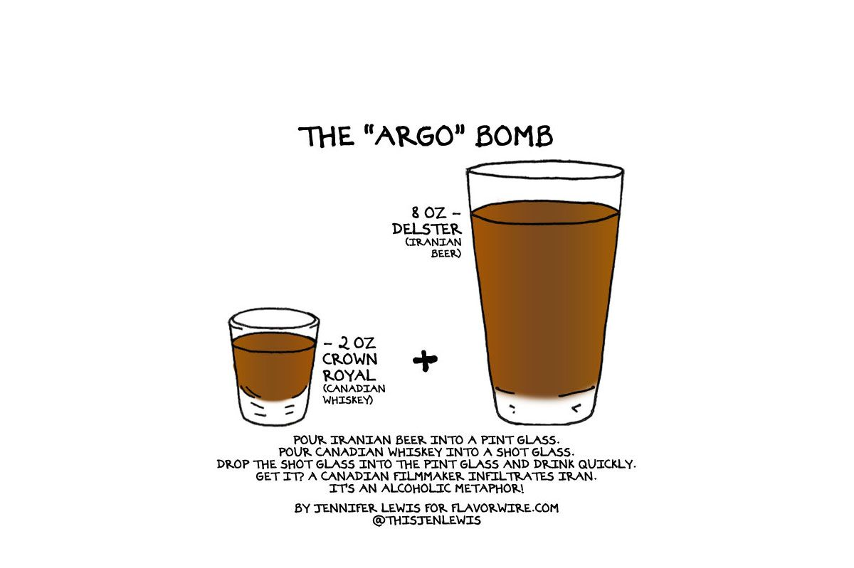 """How to make an """"Argo Bomb."""""""