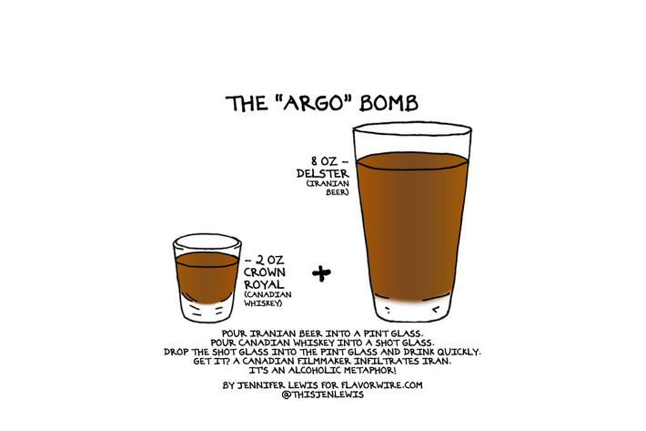 "How to make an ""Argo Bomb."""