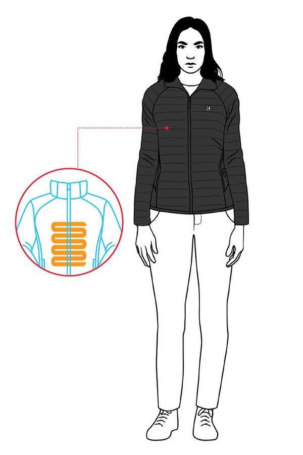 8K Flexwarm Jacket