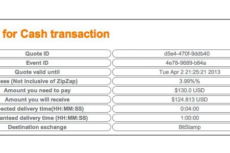 how to buy bitcoin with moneygram