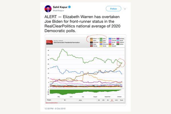 https://pixel.nymag.com/imgs/daily/intelligencer/2019/10/08/08-elizabeth-warren-tweet.w600.h400.jpg