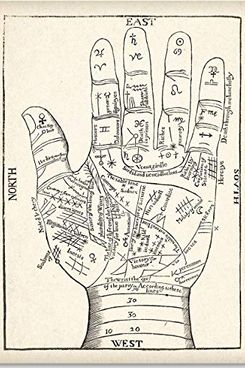 Unframed Palmistry Antique Woodblock Print, 11 x 14-Inches