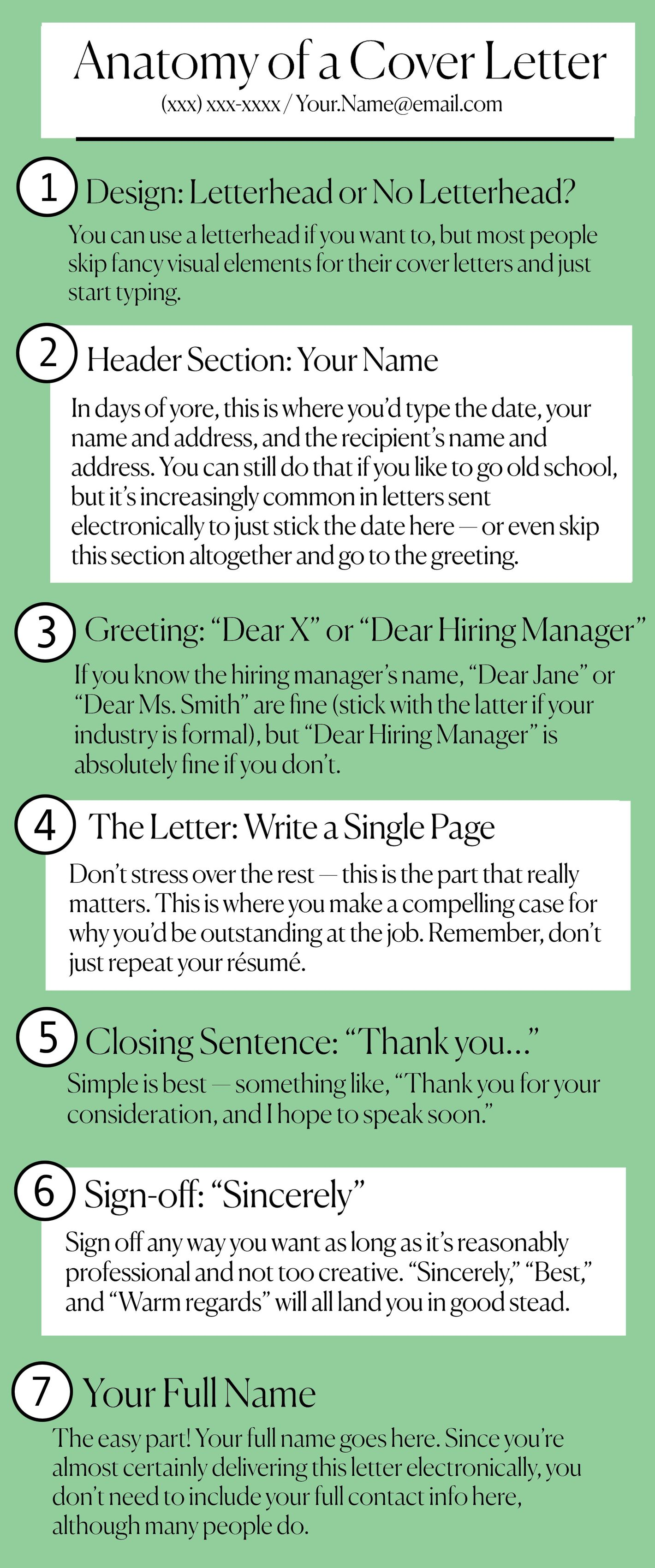 writing a formal cover letters