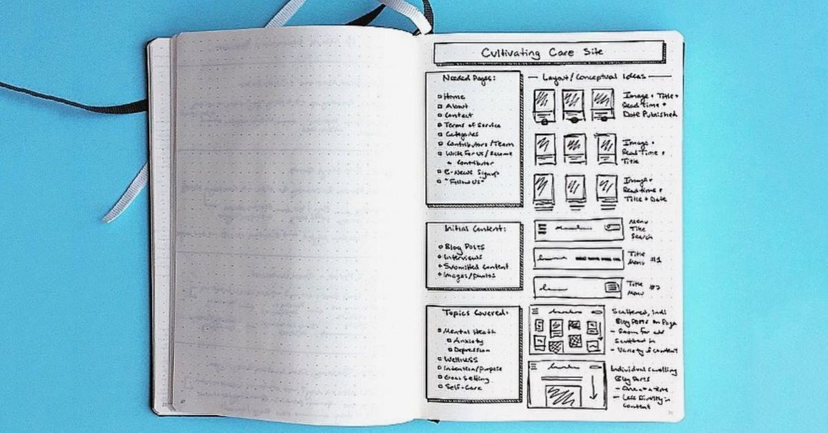 The Best Bullet Journal Supplies For Beginners 2018