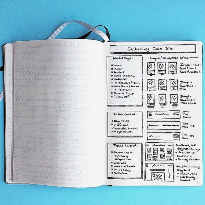 The Best Bullet Journal Supplies For Beginners According To Journalers