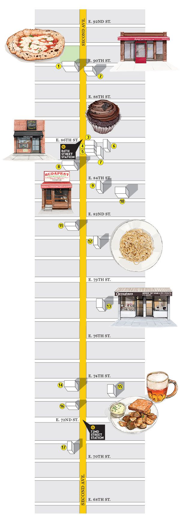 Q Second Avenue Subway Map.Where To Eat Along The Second Avenue Subway
