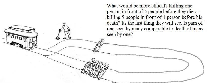 The Trolley Problem Meme What Do You Do