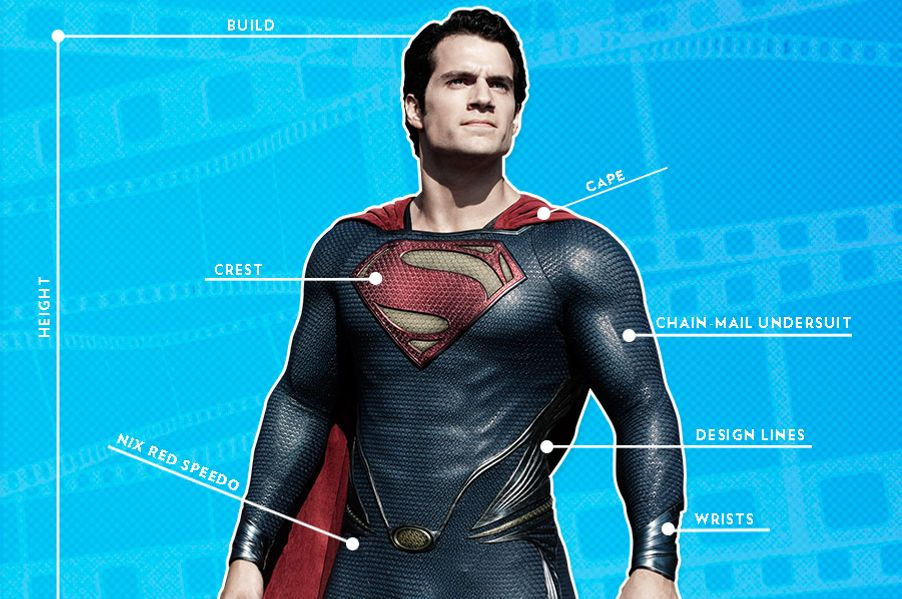 How to Design a Movie Superhero's Costume -- Vulture