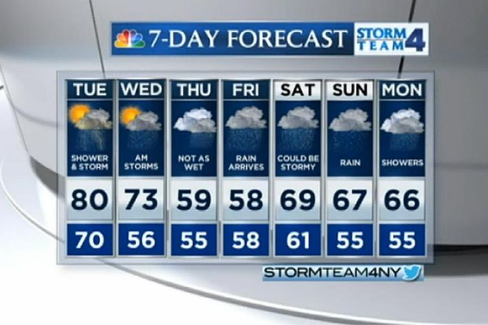 Image result for new york city   seven day rainy forecast
