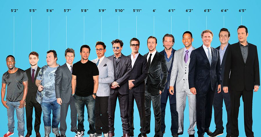 Hollywood Leading Men, Arranged by Height