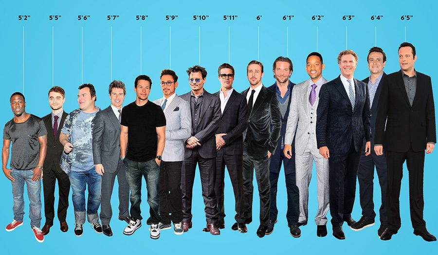 Heights of various leading men
